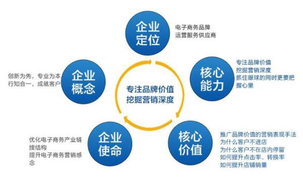 智慧社区管理平台案例